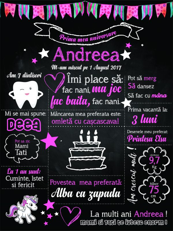 Tablou Aniversar Fetita 2 uniquecards.ro